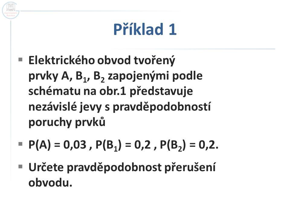 Příklad 1  Obrázek 1