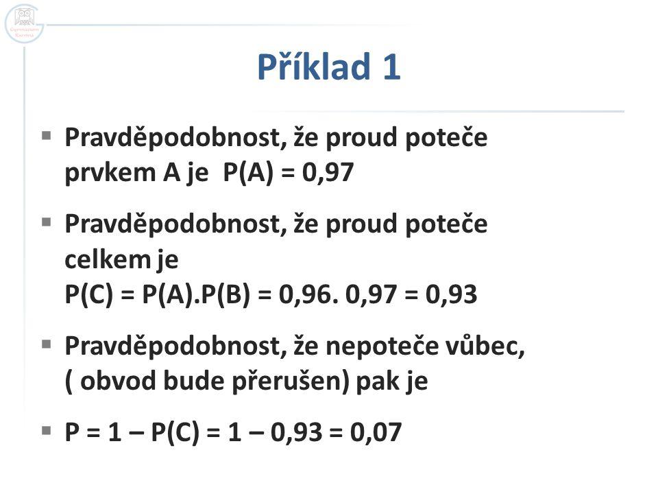Příklad 1  Pravděpodobnost, že proud poteče prvkem A je P(A) = 0,97  Pravděpodobnost, že proud poteče celkem je P(C) = P(A).P(B) = 0,96. 0,97 = 0,93