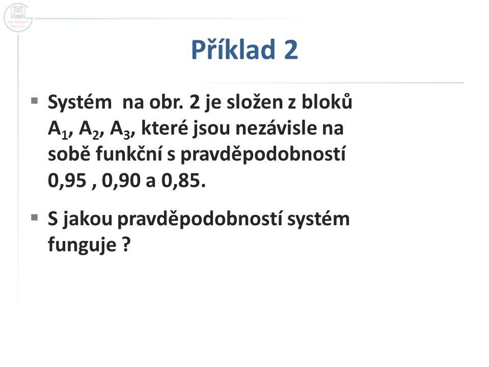Příklad 2  Systém na obr.
