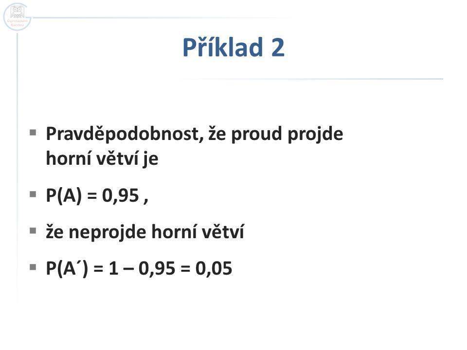 Příklad 2  Pravděpodobnost, že proud projde horní větví je  P(A) = 0,95,  že neprojde horní větví  P(A´) = 1 – 0,95 = 0,05
