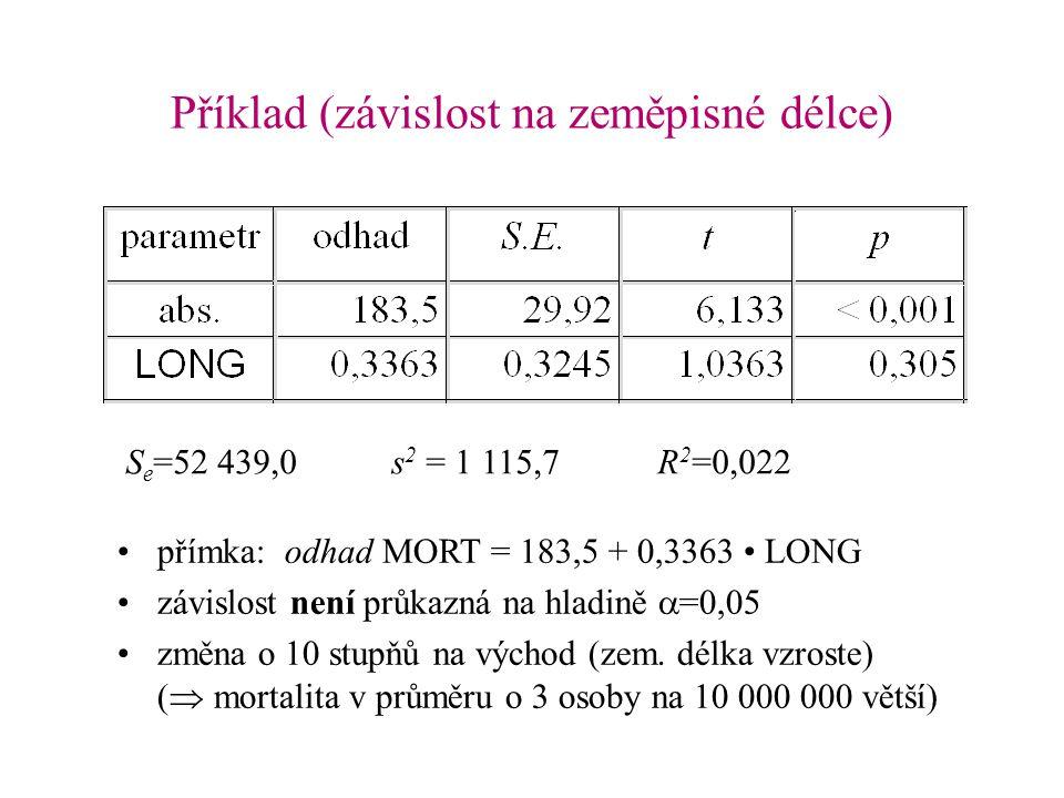 Příklad (závislost na zeměpisné délce) přímka: odhad MORT = 183,5 + 0,3363 LONG závislost není průkazná na hladině  =0,05 změna o 10 stupňů na východ