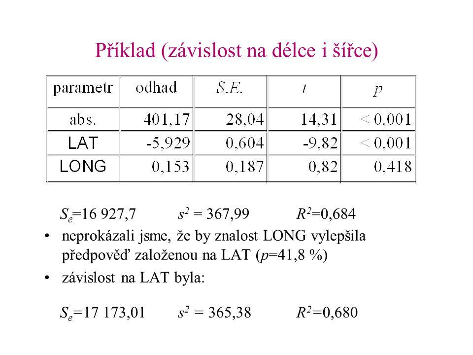 Příklad (závislost na délce i šířce) neprokázali jsme, že by znalost LONG vylepšila předpověď založenou na LAT (p=41,8 %) závislost na LAT byla: S e =