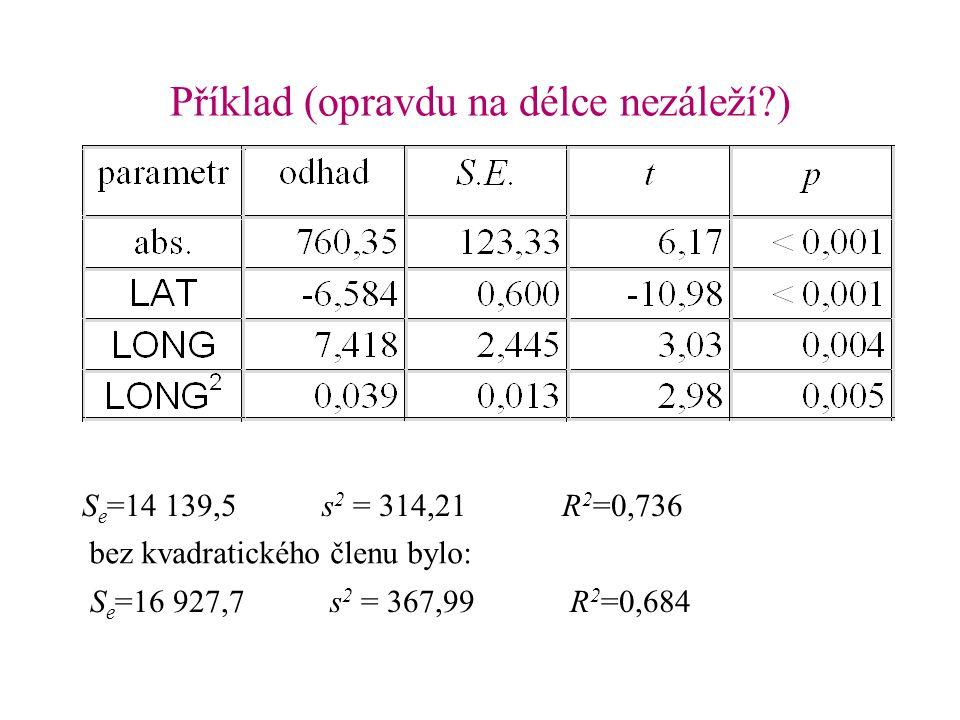 Příklad (opravdu na délce nezáleží?) S e =14 139,5s 2 = 314,21R 2 =0,736 bez kvadratického členu bylo: S e =16 927,7s 2 = 367,99R 2 =0,684