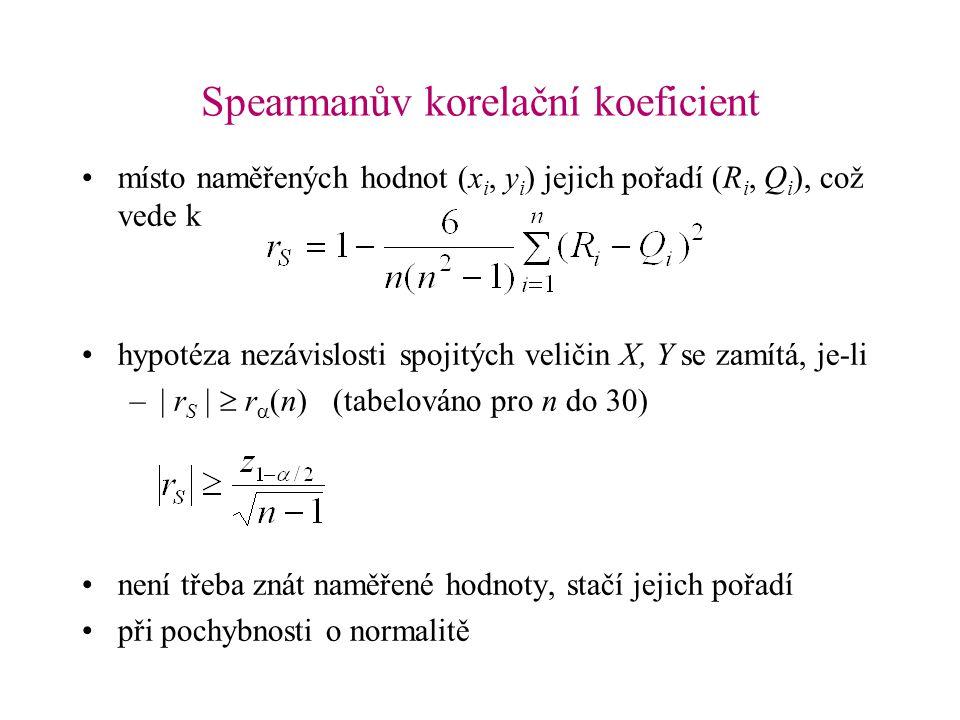 Spearmanův korelační koeficient místo naměřených hodnot (x i, y i ) jejich pořadí (R i, Q i ), což vede k hypotéza nezávislosti spojitých veličin X, Y