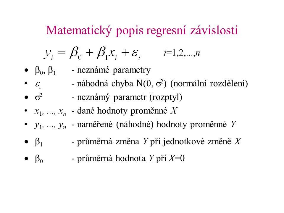 Matematický popis regresní závislosti  i=1,2,...,n     - neznámé parametry  i - náh