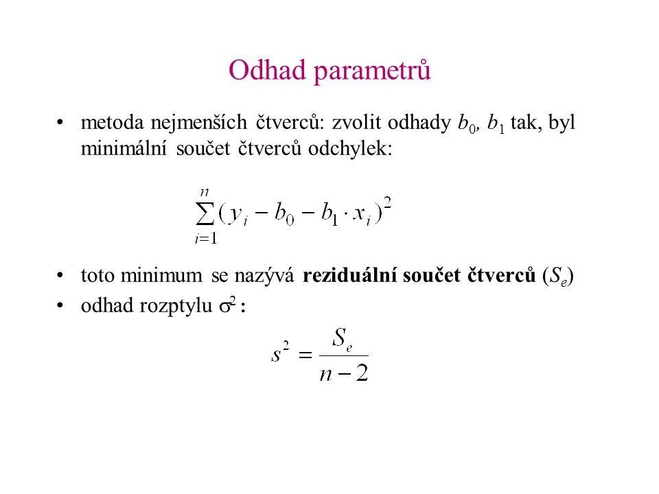 Odhad parametrů metoda nejmenších čtverců: zvolit odhady b 0, b 1 tak, byl minimální součet čtverců odchylek: toto minimum se nazývá reziduální součet