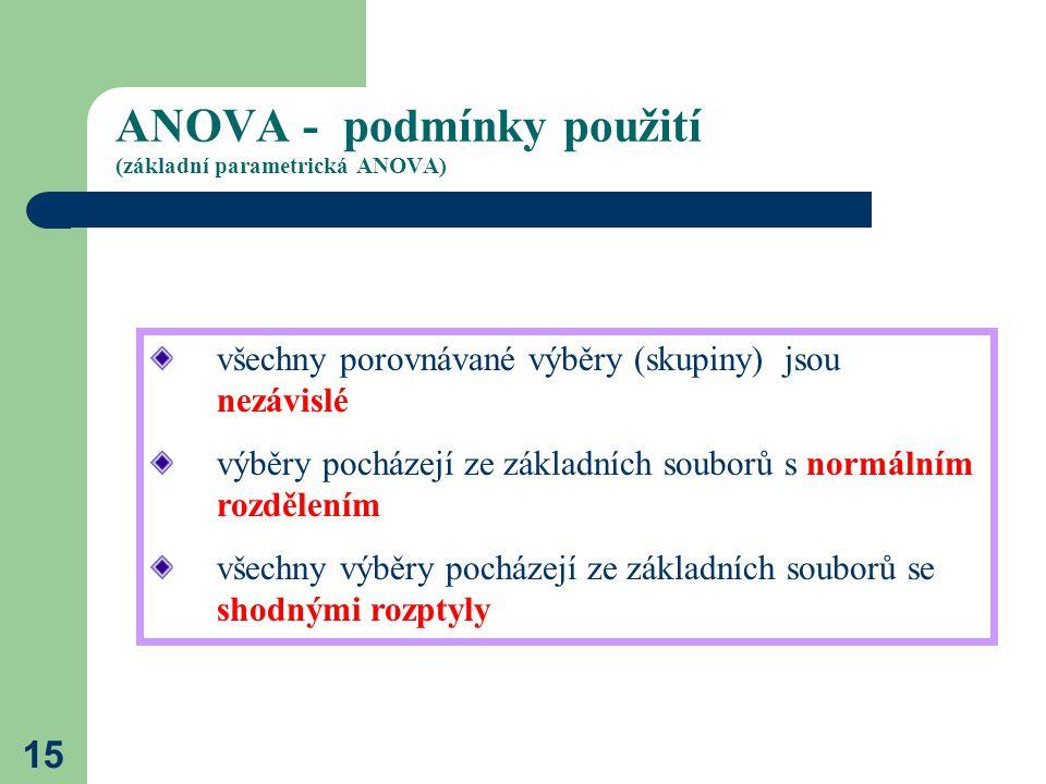 15 ANOVA - podmínky použití (základní parametrická ANOVA) všechny porovnávané výběry (skupiny) jsou nezávislé výběry pocházejí ze základních souborů s normálním rozdělením všechny výběry pocházejí ze základních souborů se shodnými rozptyly
