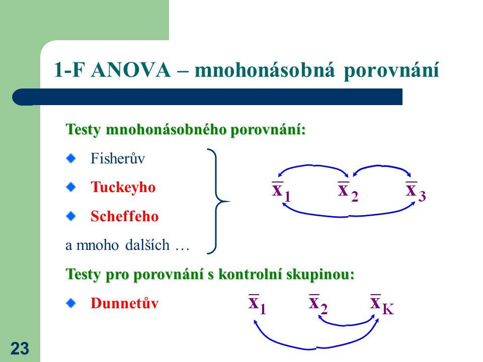 23 1-F ANOVA – mnohonásobná porovnání Testy mnohonásobného porovnání: Fisherův Tuckeyho Scheffeho a mnoho dalších … Testy pro porovnání s kontrolní skupinou: Dunnetův