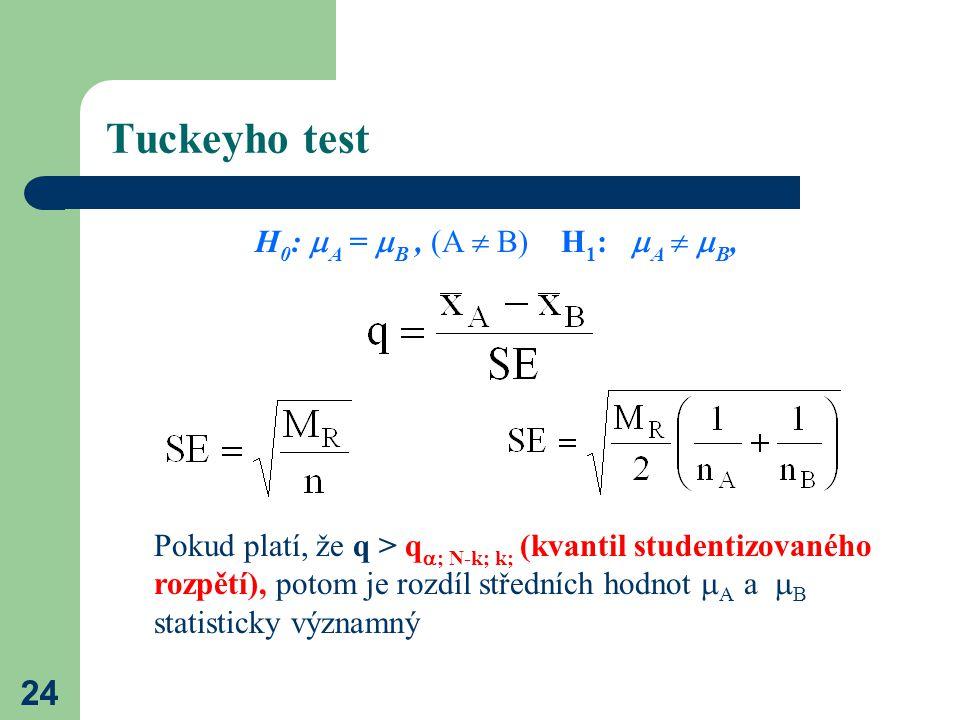 24 Tuckeyho test H 0 :  A =  B, (A  B) H 1 :  A   B, Pokud platí, že q > q  ; N-k; k; (kvantil studentizovaného rozpětí), potom je rozdíl středních hodnot  A a  B statisticky významný
