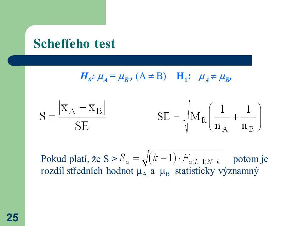 25 Scheffeho test H 0 :  A =  B, (A  B) H 1 :  A   B, Pokud platí, že S > potom je rozdíl středních hodnot  A a  B statisticky významný