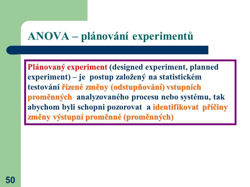 50 ANOVA – plánování experimentů řízené změny (odstupňování) vstupních proměnných identifikovat příčiny změny výstupní proměnné (proměnných) Plánovaný experiment (designed experiment, planned experiment) – je postup založený na statistickém testování řízené změny (odstupňování) vstupních proměnných analyzovaného procesu nebo systému, tak abychom byli schopni pozorovat a identifikovat příčiny změny výstupní proměnné (proměnných)