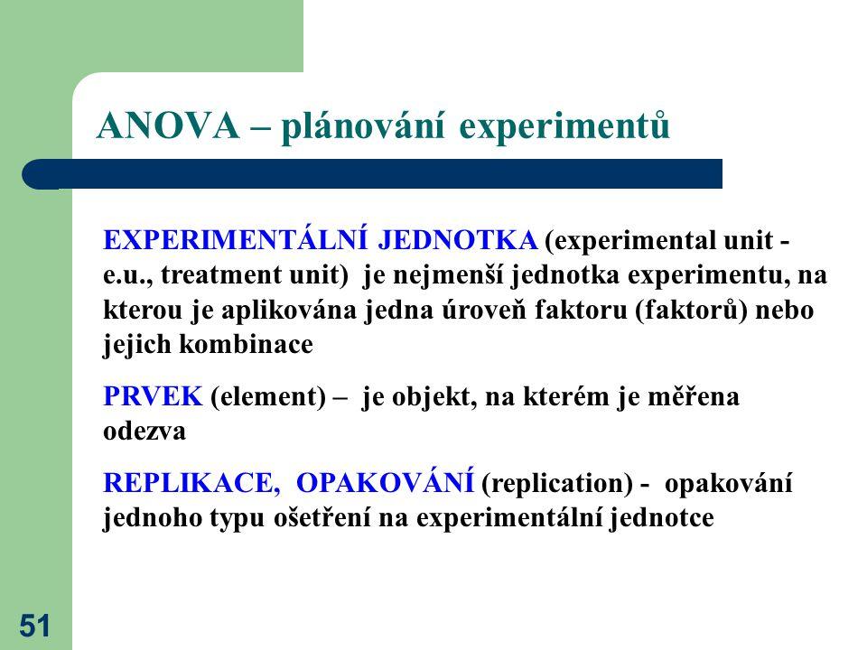 51 ANOVA – plánování experimentů EXPERIMENTÁLNÍ JEDNOTKA (experimental unit - e.u., treatment unit) je nejmenší jednotka experimentu, na kterou je aplikována jedna úroveň faktoru (faktorů) nebo jejich kombinace PRVEK (element) – je objekt, na kterém je měřena odezva REPLIKACE, OPAKOVÁNÍ (replication) - opakování jednoho typu ošetření na experimentální jednotce