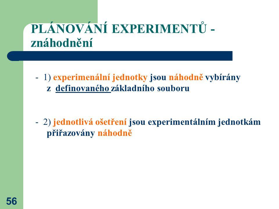 56 PLÁNOVÁNÍ EXPERIMENTŮ - znáhodnění - 1) experimenální jednotky jsou náhodně vybírány z definovaného základního souboru - 2) jednotlivá ošetření jsou experimentálním jednotkám přiřazovány náhodně
