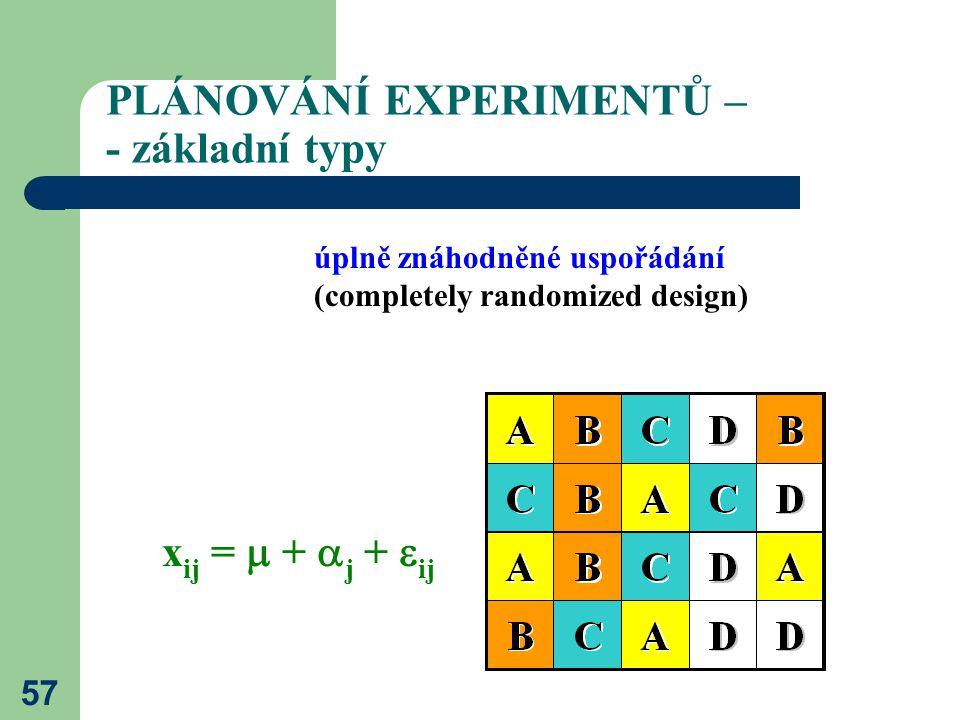 57 PLÁNOVÁNÍ EXPERIMENTŮ – - základní typy x ij =  +  j +  ij úplně znáhodněné uspořádání (completely randomized design)