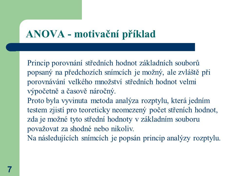 48 2-F ANOVA - interakce Po provedení pokusu zjistíme: skutečnost předpokládané pozorované, skutečné
