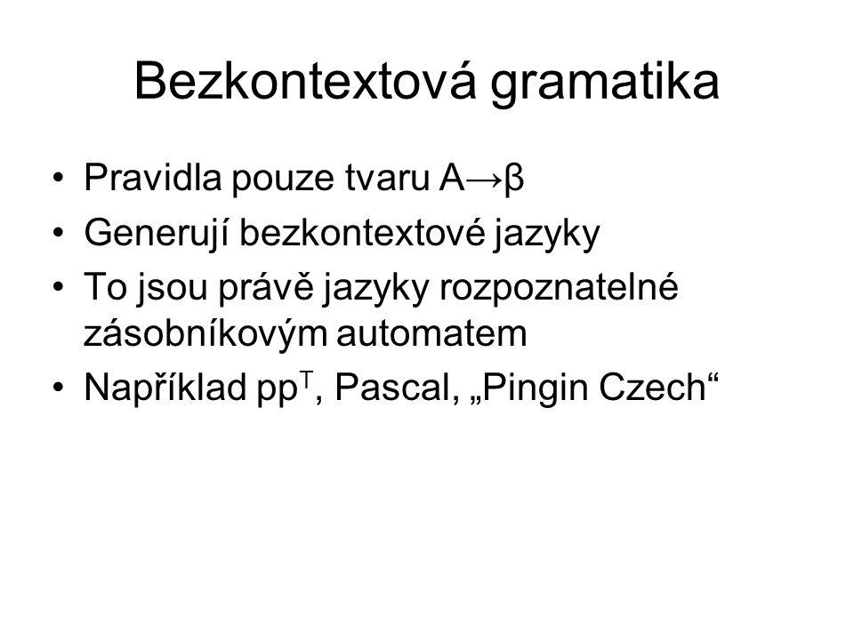 Bezkontextová gramatika Pravidla pouze tvaru A→β Generují bezkontextové jazyky To jsou právě jazyky rozpoznatelné zásobníkovým automatem Například pp
