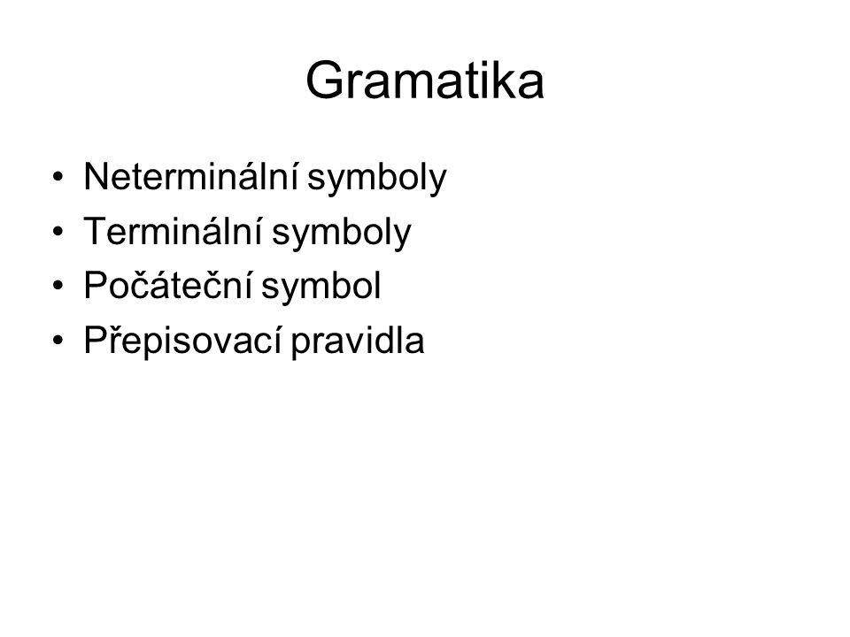 Gramatika Neterminální symboly Terminální symboly Počáteční symbol Přepisovací pravidla