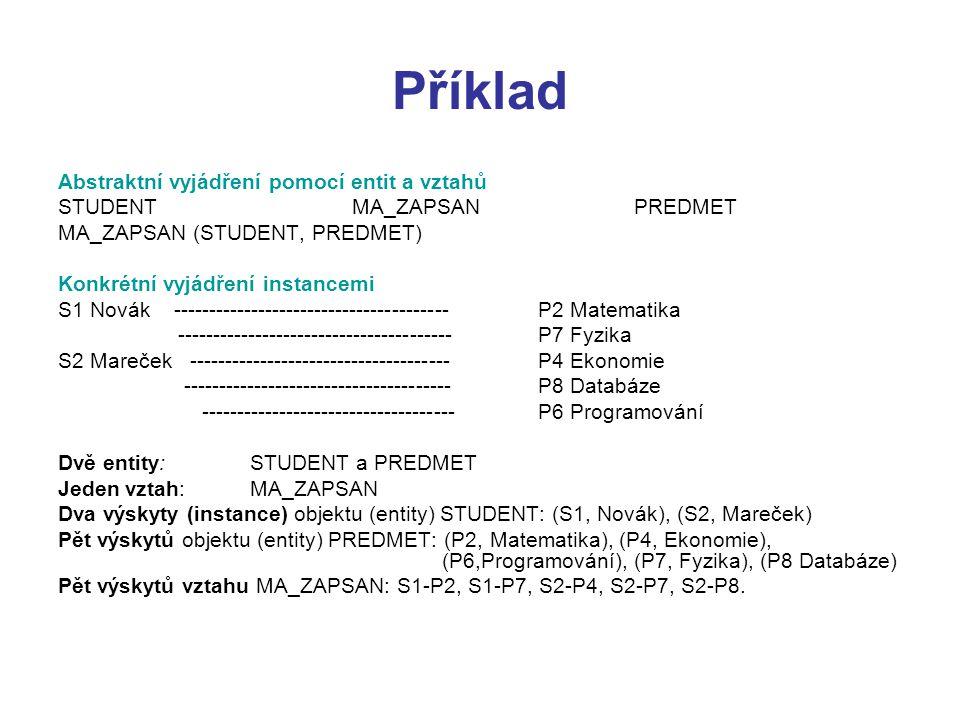 Příklad Abstraktní vyjádření pomocí entit a vztahů STUDENT MA_ZAPSANPREDMET MA_ZAPSAN (STUDENT, PREDMET) Konkrétní vyjádření instancemi S1 Novák ---------------------------------------P2 Matematika ---------------------------------------P7 Fyzika S2 Mareček -------------------------------------P4 Ekonomie --------------------------------------P8 Databáze ------------------------------------P6 Programování Dvě entity:STUDENT a PREDMET Jeden vztah:MA_ZAPSAN Dva výskyty (instance) objektu (entity) STUDENT: (S1, Novák), (S2, Mareček) Pět výskytů objektu (entity) PREDMET: (P2, Matematika), (P4, Ekonomie), (P6,Programování), (P7, Fyzika), (P8 Databáze) Pět výskytů vztahu MA_ZAPSAN: S1-P2, S1-P7, S2-P4, S2-P7, S2-P8.