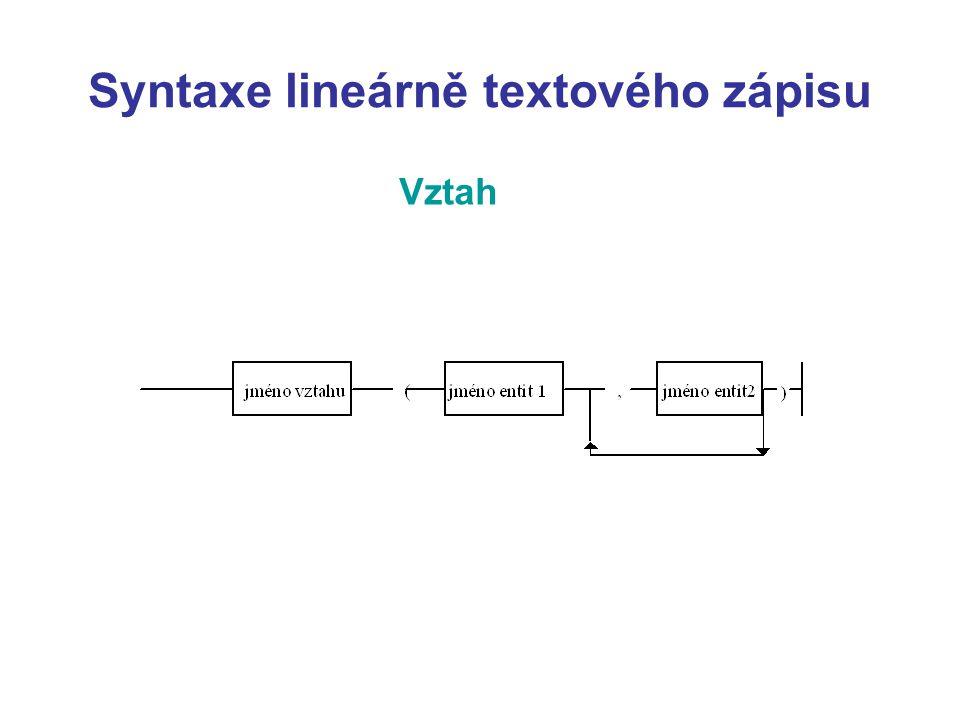 Syntaxe lineárně textového zápisu Vztah
