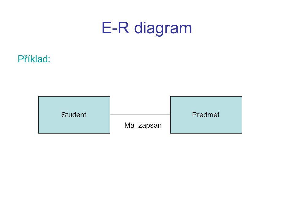 E-R diagram Příklad: StudentPredmet Ma_zapsan