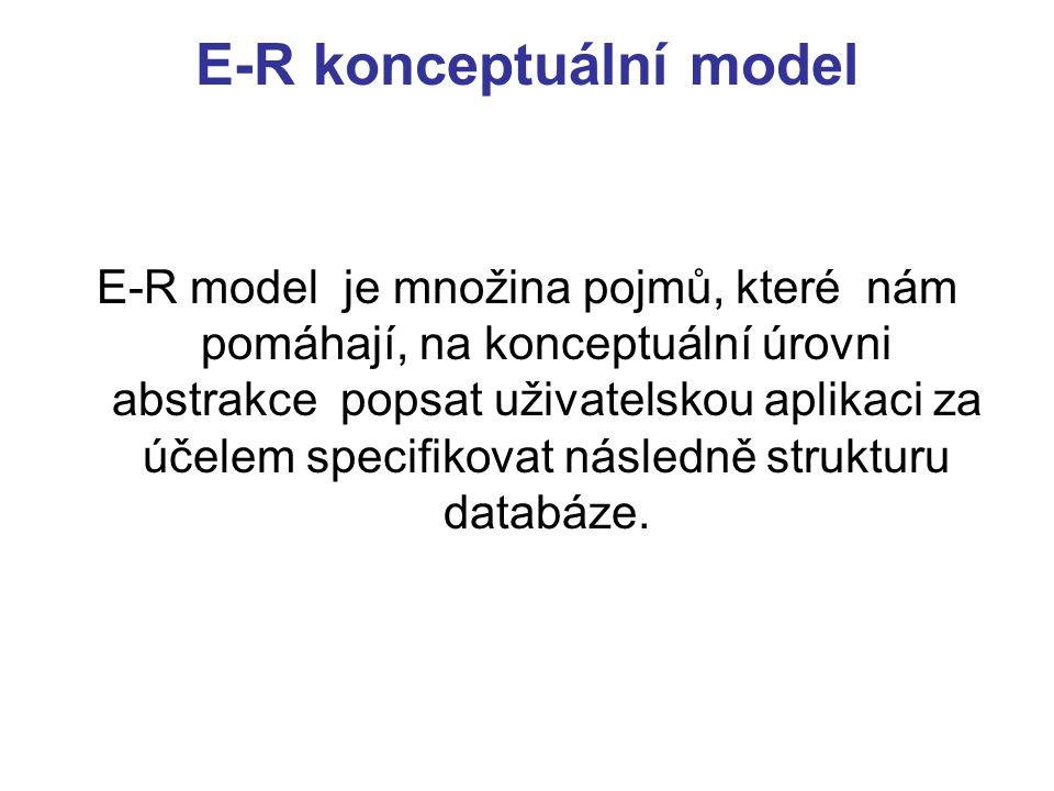 E-R konceptuální model E-R model je množina pojmů, které nám pomáhají, na konceptuální úrovni abstrakce popsat uživatelskou aplikaci za účelem specifikovat následně strukturu databáze.