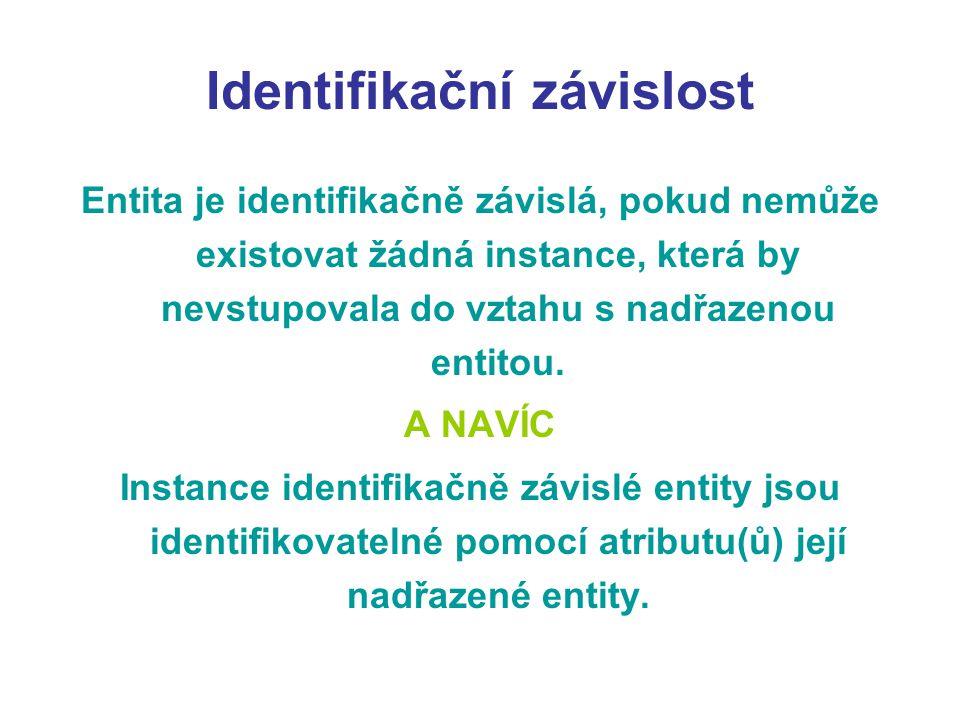 Identifikační závislost Entita je identifikačně závislá, pokud nemůže existovat žádná instance, která by nevstupovala do vztahu s nadřazenou entitou.