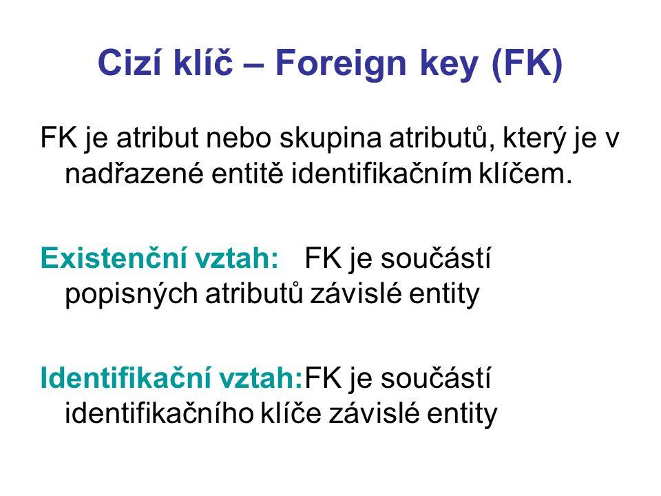Cizí klíč – Foreign key (FK) FK je atribut nebo skupina atributů, který je v nadřazené entitě identifikačním klíčem.