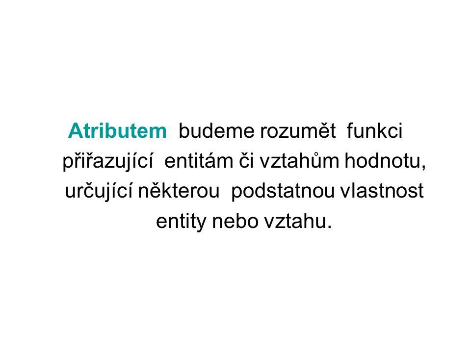 Příklady atributů Student (osobni_cislo, jmeno, prijmeni, datum_narozeni) Student je entita osobni_cislo, jmeno, prijmeni, datum_narozeni jsou vlastnosti této entity, čili tzv.