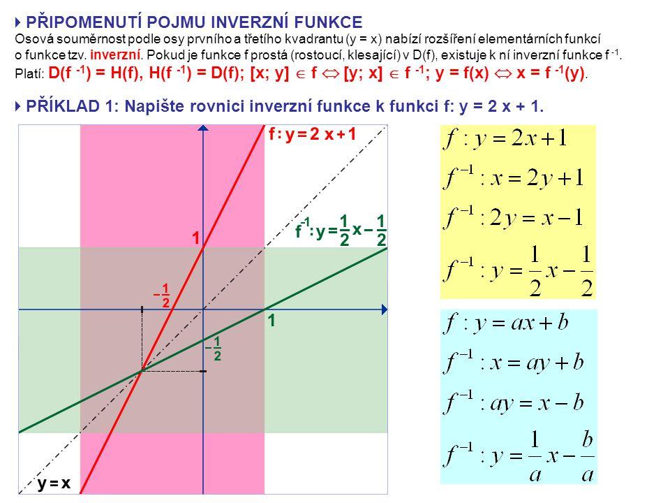  PŘIPOMENUTÍ POJMU INVERZNÍ FUNKCE Osová souměrnost podle osy prvního a třetího kvadrantu (y = x) nabízí rozšíření elementárních funkcí o funkce tzv.