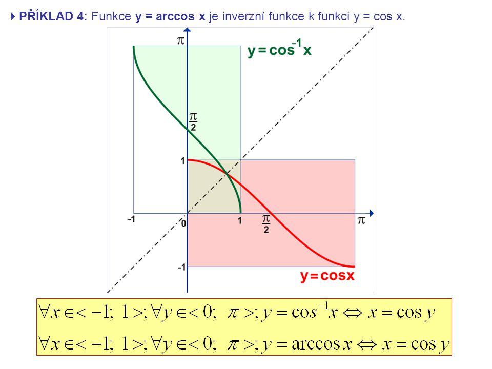  PŘÍKLAD 4: Funkce y = arccos x je inverzní funkce k funkci y = cos x.