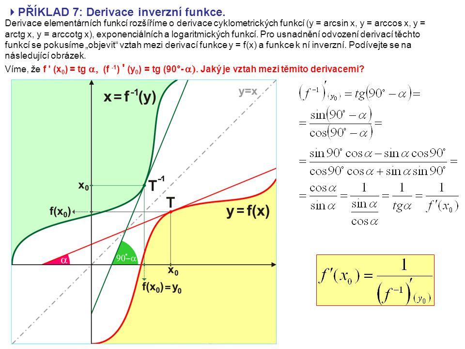  PŘÍKLAD 7: Derivace inverzní funkce. Derivace elementárních funkcí rozšíříme o derivace cyklometrických funkcí (y = arcsin x, y = arccos x, y = arct