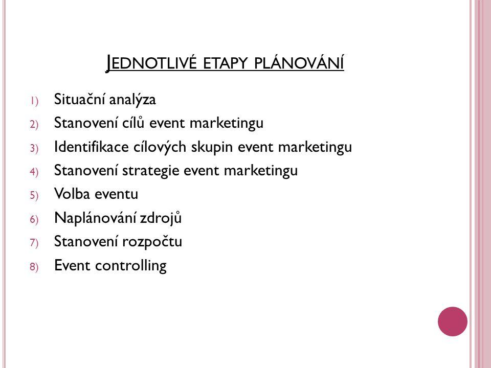 J EDNOTLIVÉ ETAPY PLÁNOVÁNÍ 1) Situační analýza 2) Stanovení cílů event marketingu 3) Identifikace cílových skupin event marketingu 4) Stanovení strategie event marketingu 5) Volba eventu 6) Naplánování zdrojů 7) Stanovení rozpočtu 8) Event controlling