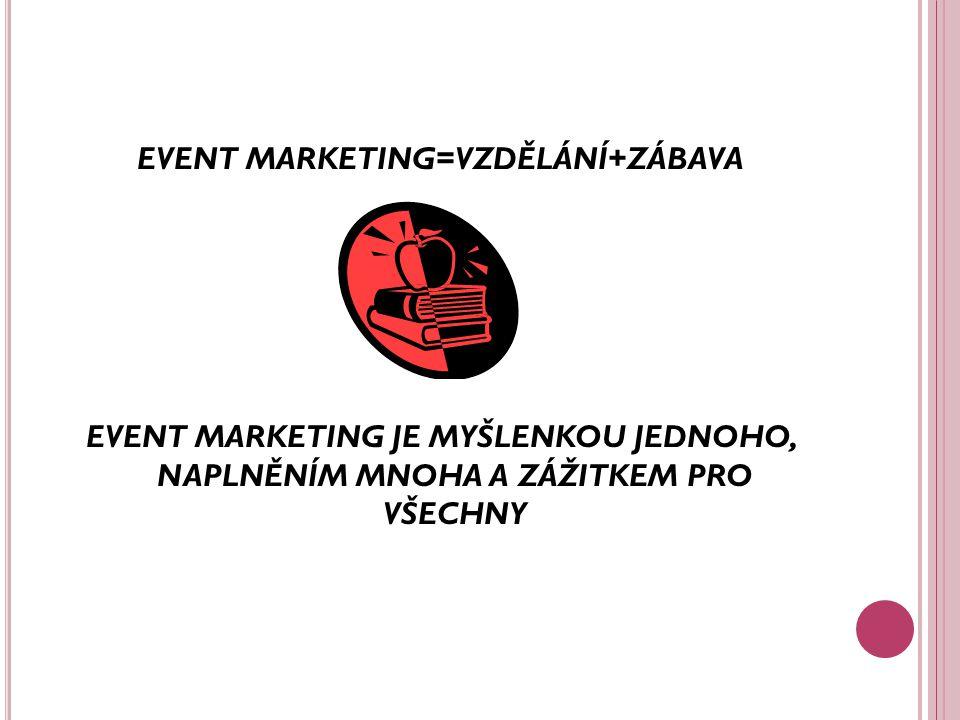 EVENT MARKETING=VZDĚLÁNÍ+ZÁBAVA EVENT MARKETING JE MYŠLENKOU JEDNOHO, NAPLNĚNÍM MNOHA A ZÁŽITKEM PRO VŠECHNY