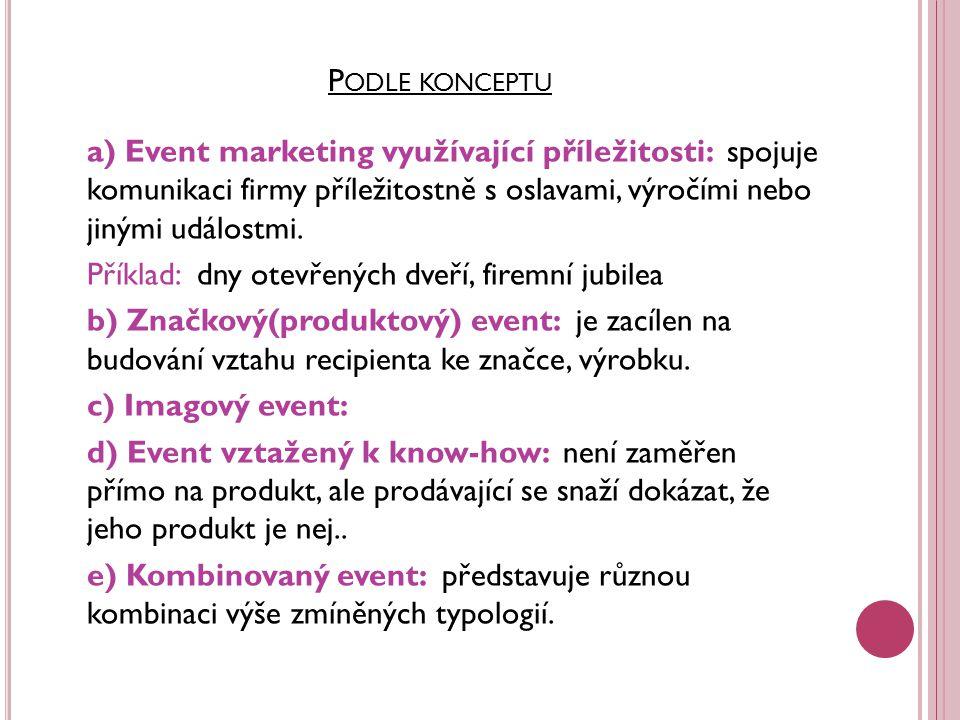 P ODLE KONCEPTU a) Event marketing využívající příležitosti: spojuje komunikaci firmy příležitostně s oslavami, výročími nebo jinými událostmi.