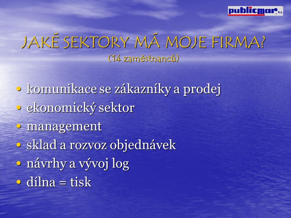 JAKÉ SEKTORY MÁ MOJE FIRMA? (14 zaměstnanců) komunikace se zákazníky a prodej komunikace se zákazníky a prodej ekonomický sektor ekonomický sektor man