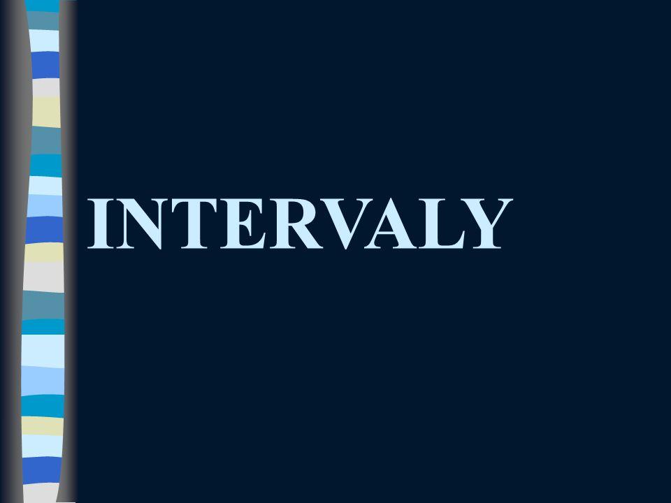 Interval jako množina Zobrazení intervalu na číselné ose Symbolický zápis intervalu Název intervalu omezené intervaly a, b (a, b  R, a < b) I 1 = {x  R; a  x  b}x   a, b  I.
