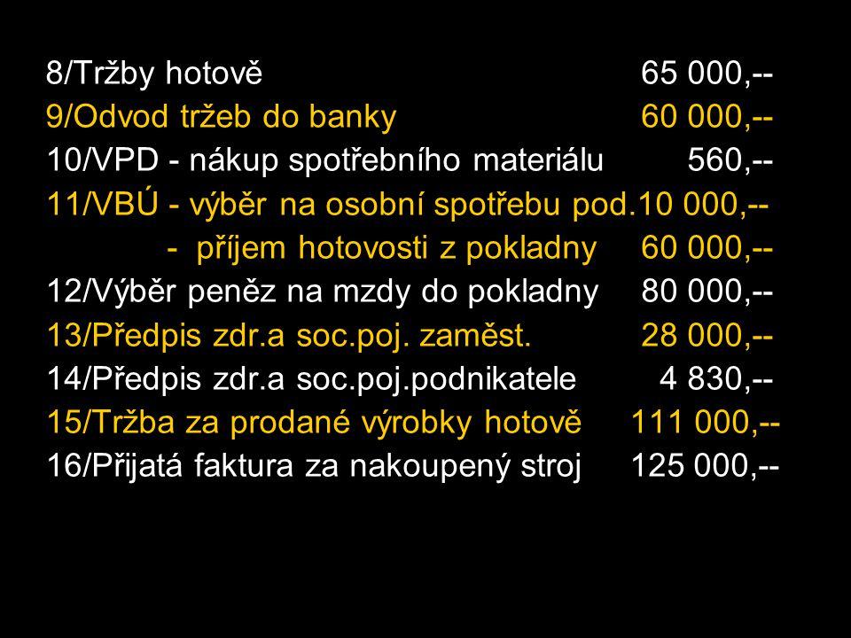8/Tržby hotově65 000,-- 9/Odvod tržeb do banky60 000,-- 10/VPD - nákup spotřebního materiálu 560,-- 11/VBÚ - výběr na osobní spotřebu pod.10 000,-- - příjem hotovosti z pokladny60 000,-- 12/Výběr peněz na mzdy do pokladny80 000,-- 13/Předpis zdr.a soc.poj.