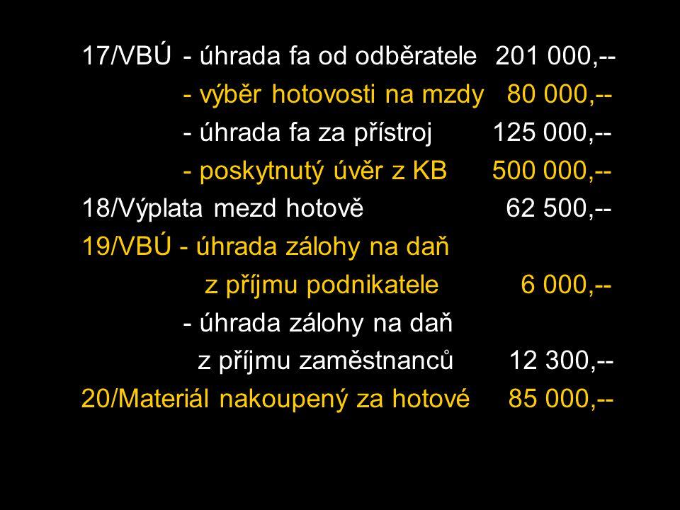 17/VBÚ - úhrada fa od odběratele 201 000,-- - výběr hotovosti na mzdy 80 000,-- - úhrada fa za přístroj 125 000,-- - poskytnutý úvěr z KB 500 000,-- 1