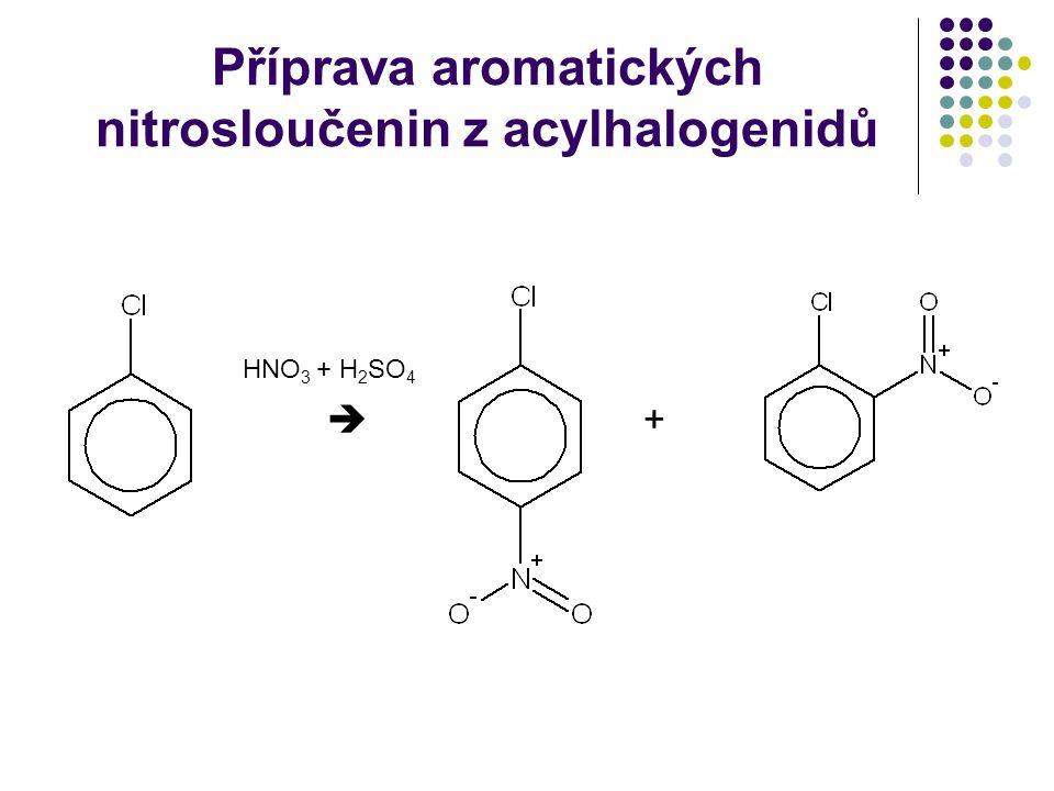 Příprava aromatických nitrosloučenin z acylhalogenidů HNO 3 + H 2 SO 4  +
