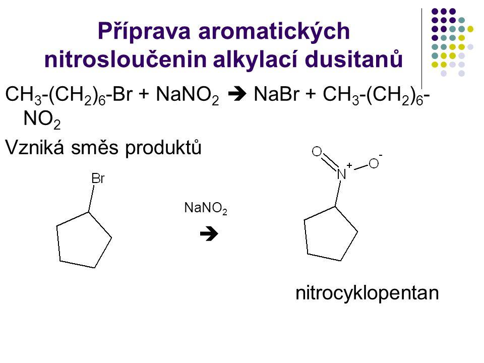 Příprava aromatických nitrosloučenin alkylací dusitanů CH 3 -(CH 2 ) 6 -Br + NaNO 2  NaBr + CH 3 -(CH 2 ) 6 - NO 2 Vzniká směs produktů NaNO 2  nitrocyklopentan