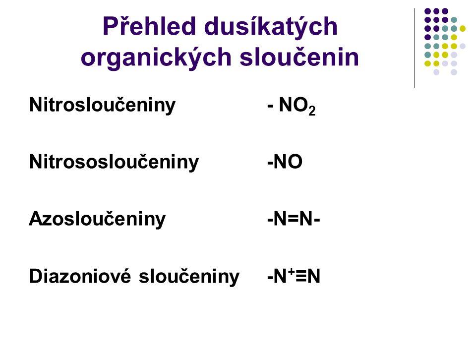 Příprava nitrosloučenin Nitrace alifatických a alicyklických uhlovodíků CH 4 + HNO 3  H 2 O + CH 3 NO 2 S R U vyšších vzniká směs HNO 3 CH 3 CH 2 CH 3  CH 3 CH 2 CH 2 NO 2 + CH 3 CH 2 NO 2 + CH 3 NO 2