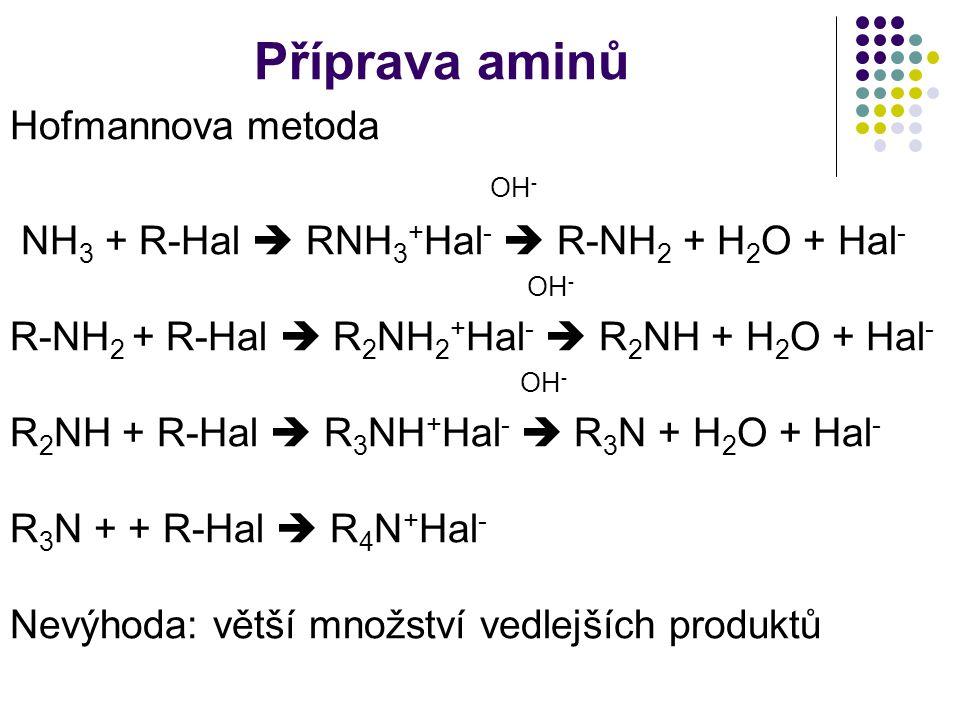 Příprava aminů Hofmannova metoda OH - NH 3 + R-Hal  RNH 3 + Hal -  R-NH 2 + H 2 O + Hal - OH - R-NH 2 + R-Hal  R 2 NH 2 + Hal -  R 2 NH + H 2 O +