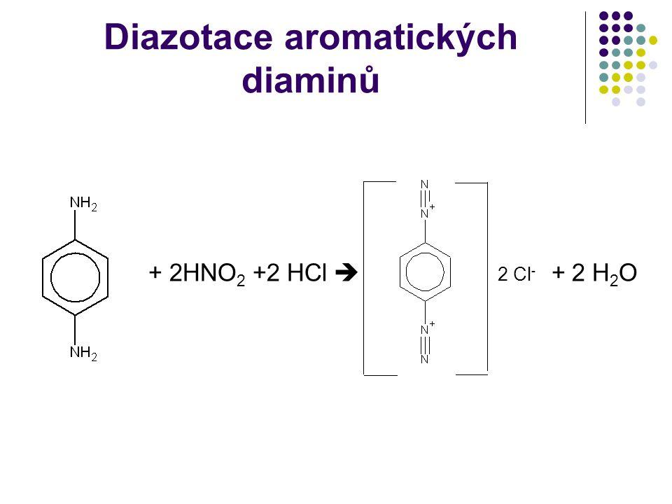 Diazotace aromatických diaminů + 2HNO 2 +2 HCl  2 Cl - + 2 H 2 O