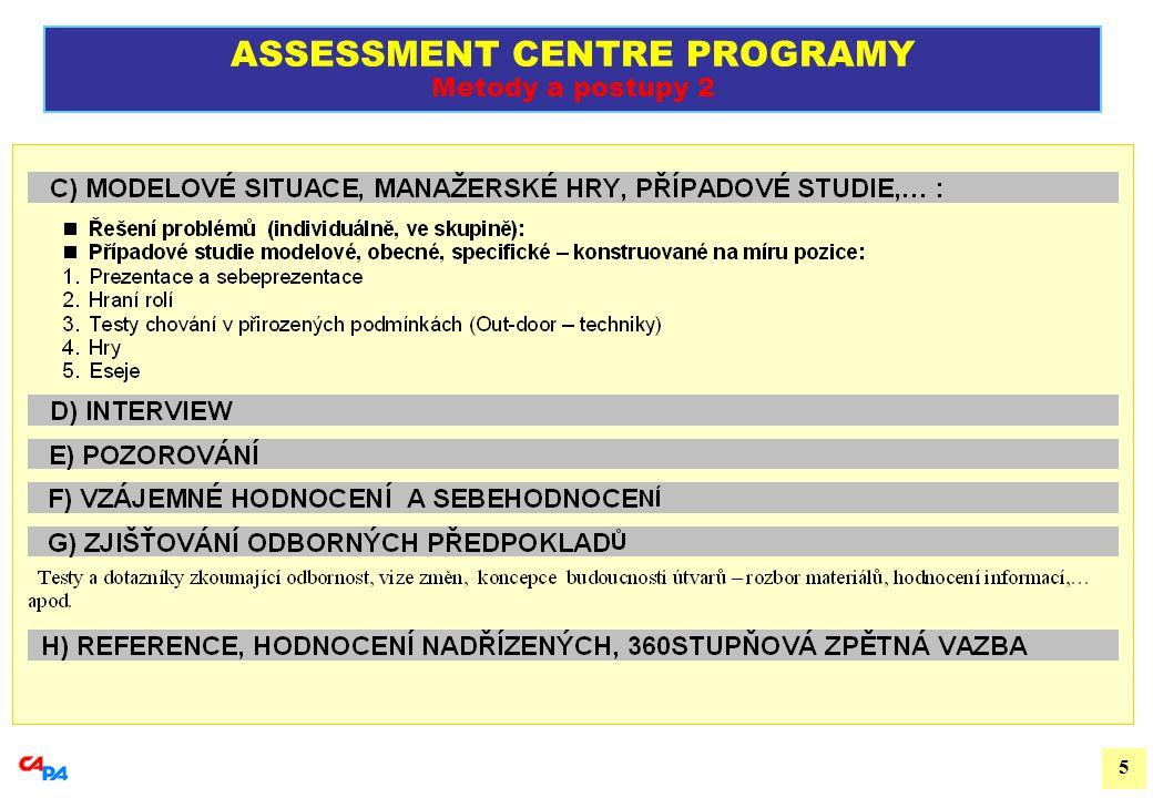 5 ASSESSMENT CENTRE PROGRAMY Metody a postupy 2