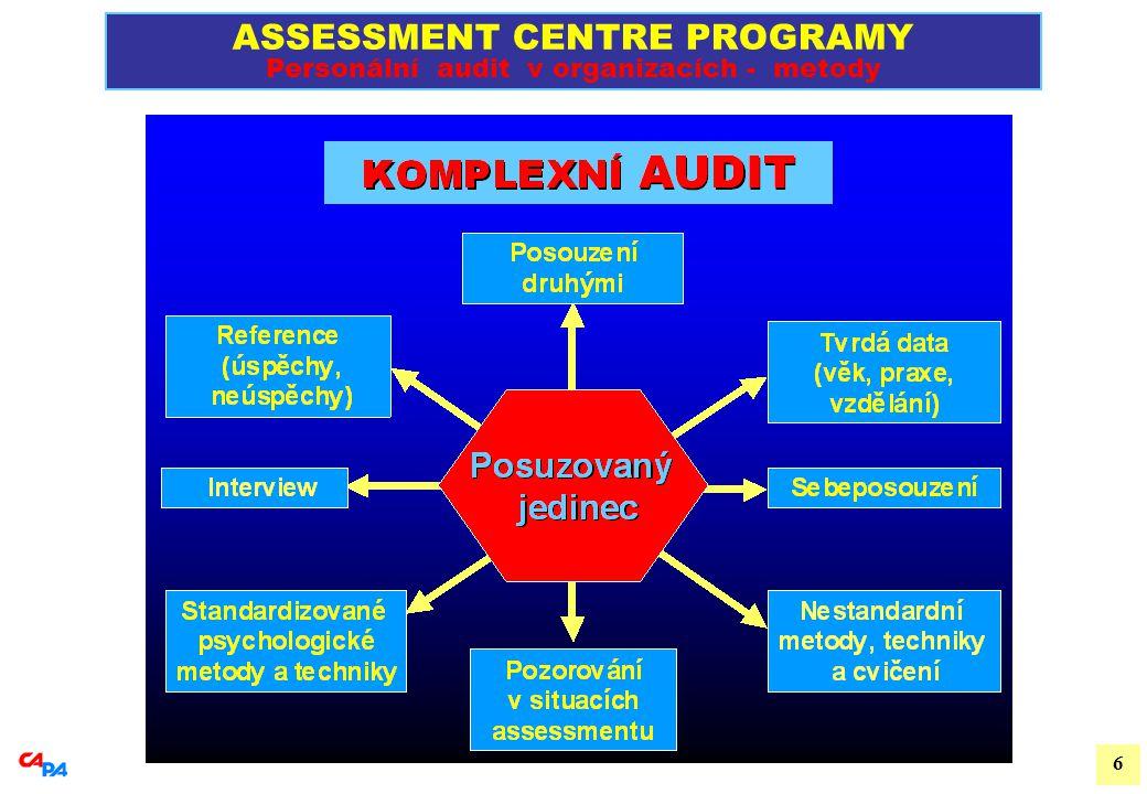 6 ASSESSMENT CENTRE PROGRAMY Personální audit v organizacích - metody