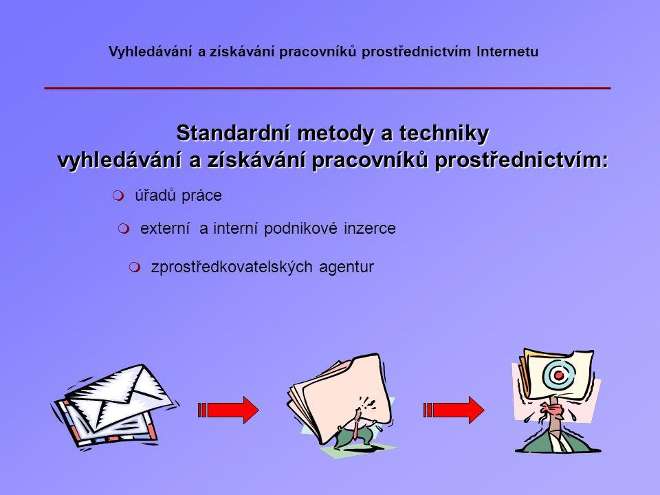 Struktura diplomové práce: Úvod 1.Vyhledávání a získávání pracovníků prostřednictvím Internetu:historie a současnost 1.1. ………………….. 1.2. …………………… 1.3.