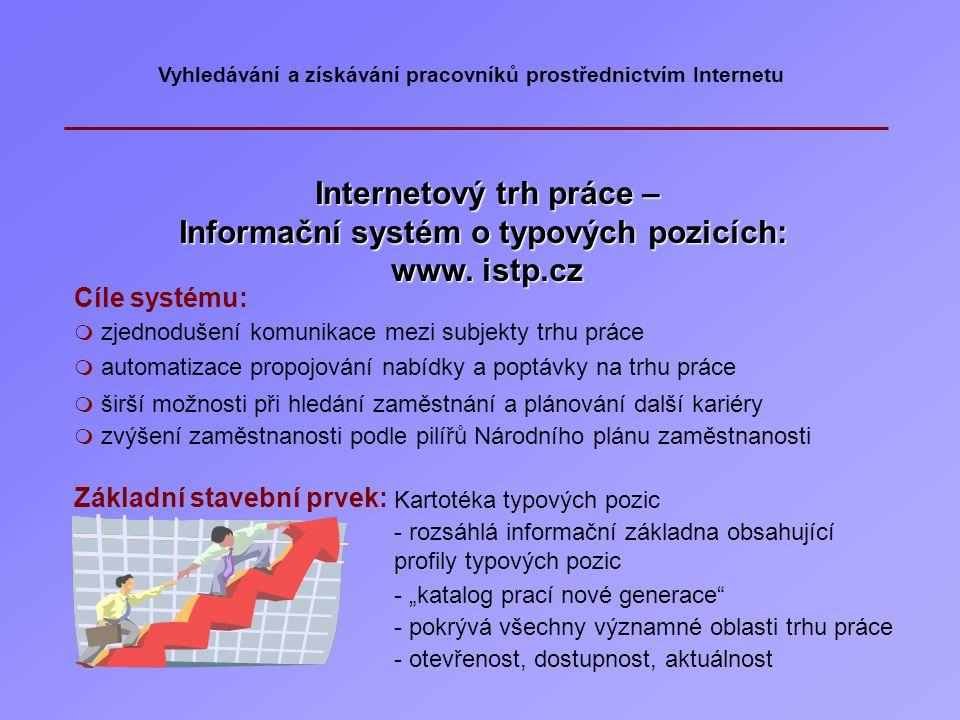 Vyhledávání a získávání pracovníků prostřednictvím Internetu Internetový trh práce – nový způsob komunikace úřadů práce s veřejností Hlavní prvky proj