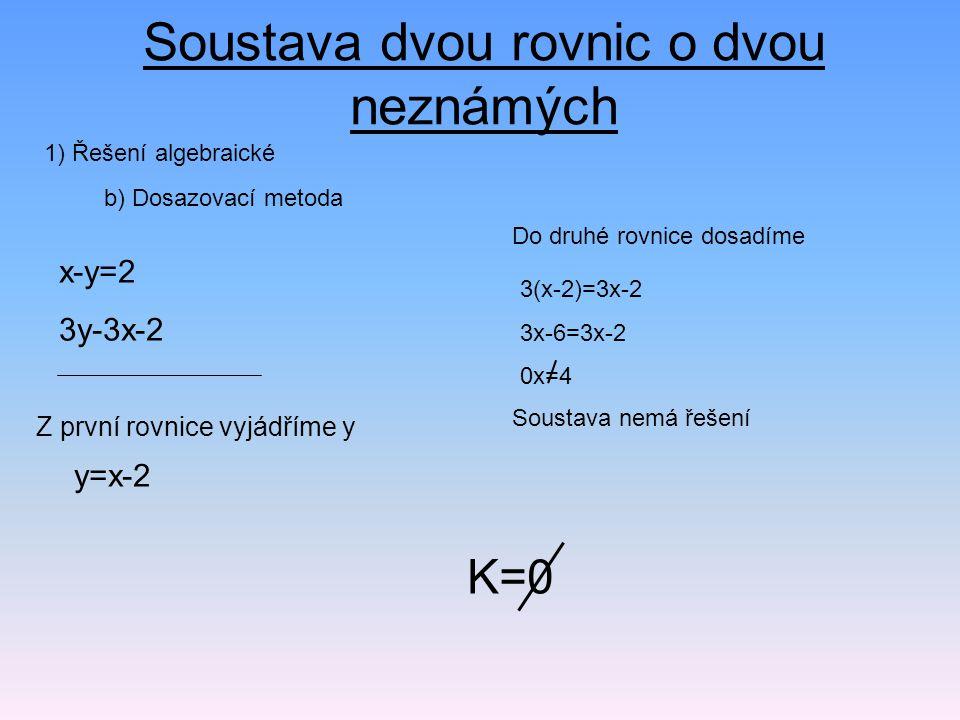 Soustava dvou rovnic o dvou neznámých 1) Řešení algebraické b) Dosazovací metoda x-y=2 3y-3x-2 Z první rovnice vyjádříme y y=x-2 Do druhé rovnice dosa