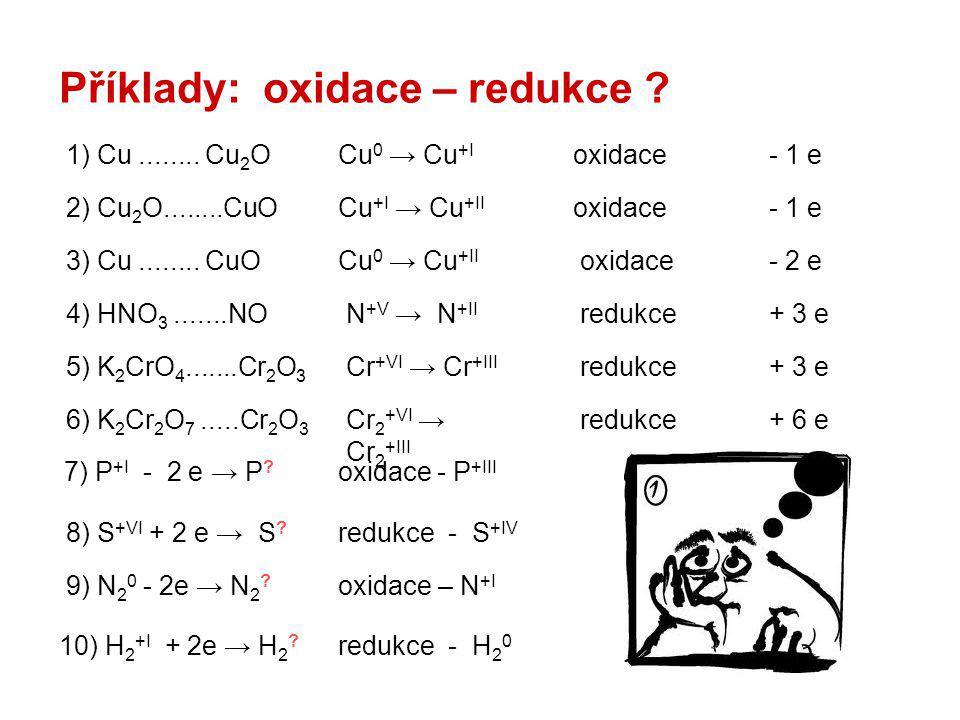 Příklady: oxidace – redukce .Cu 0 → Cu +I oxidace- 1 e1) Cu........