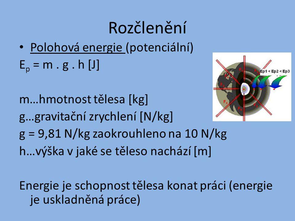 Rozčlenění Polohová energie (potenciální) E p = m. g. h [J] m…hmotnost tělesa [kg] g…gravitační zrychlení [N/kg] g = 9,81 N/kg zaokrouhleno na 10 N/kg